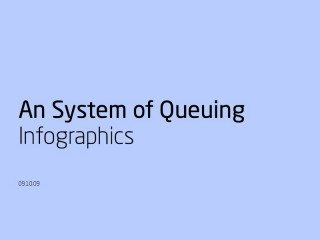 System of Queuing